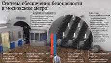 Система обеспечения безопасности в московском метро