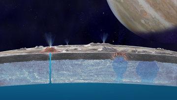 Устройство океана Европы, спутника Юпитера, с точки зрения современной астрономии