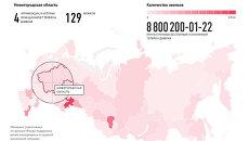 Итоги работы детского телефона доверия в России