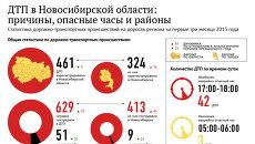 ДТП в Новосибирской области: причины, опасные часы и районы