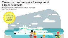 Сколько стоит школьный выпускной в Новосибирске