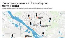 Крещение в Новосибирске: места и цены