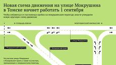 Новая схема движения в районе Мокрушина в Томске