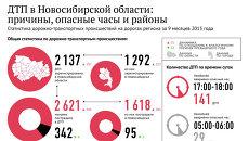 Аварии на дорогах Новосибирской области: девять месяцев в цифрах