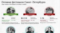 Осенние фестивали Санкт-Петербурга