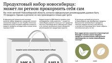 Стол новосибирца: может ли регион прокормить себя сам