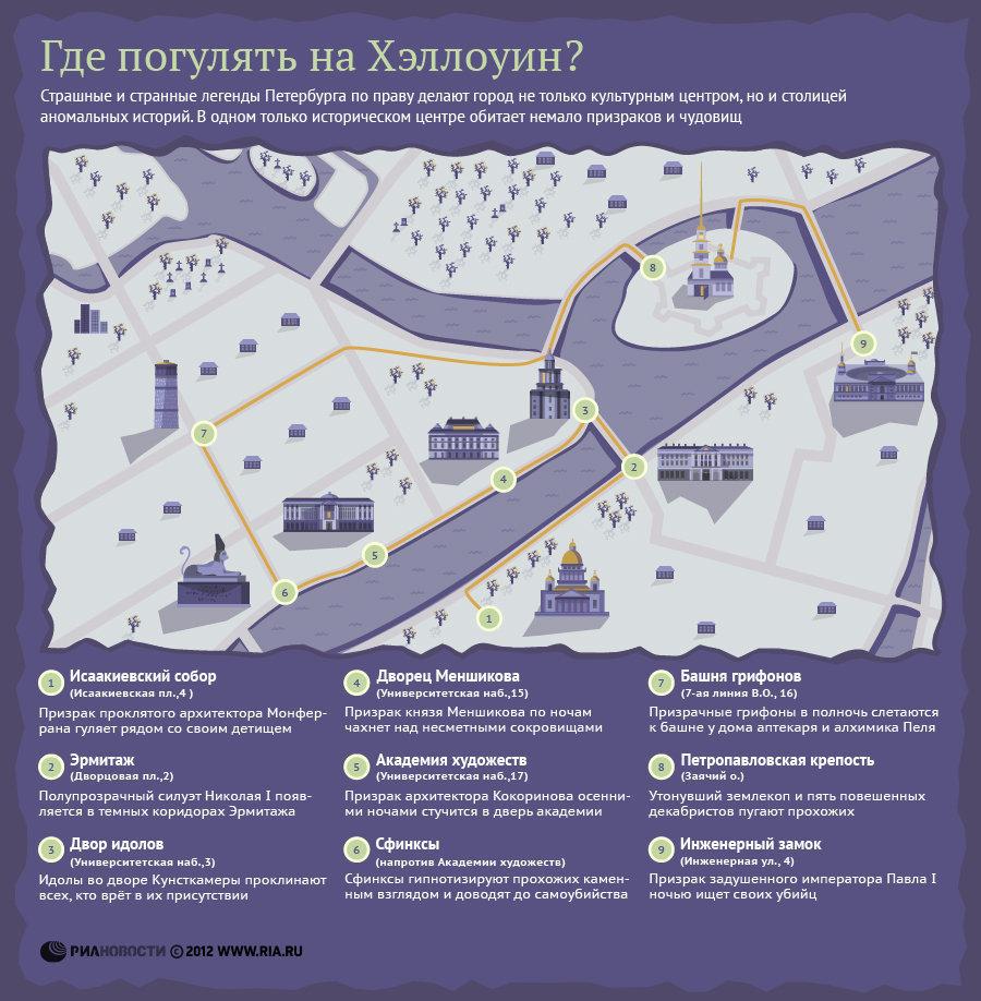 О нас  Пешеград прогулки по Москве виртуальные прогулки