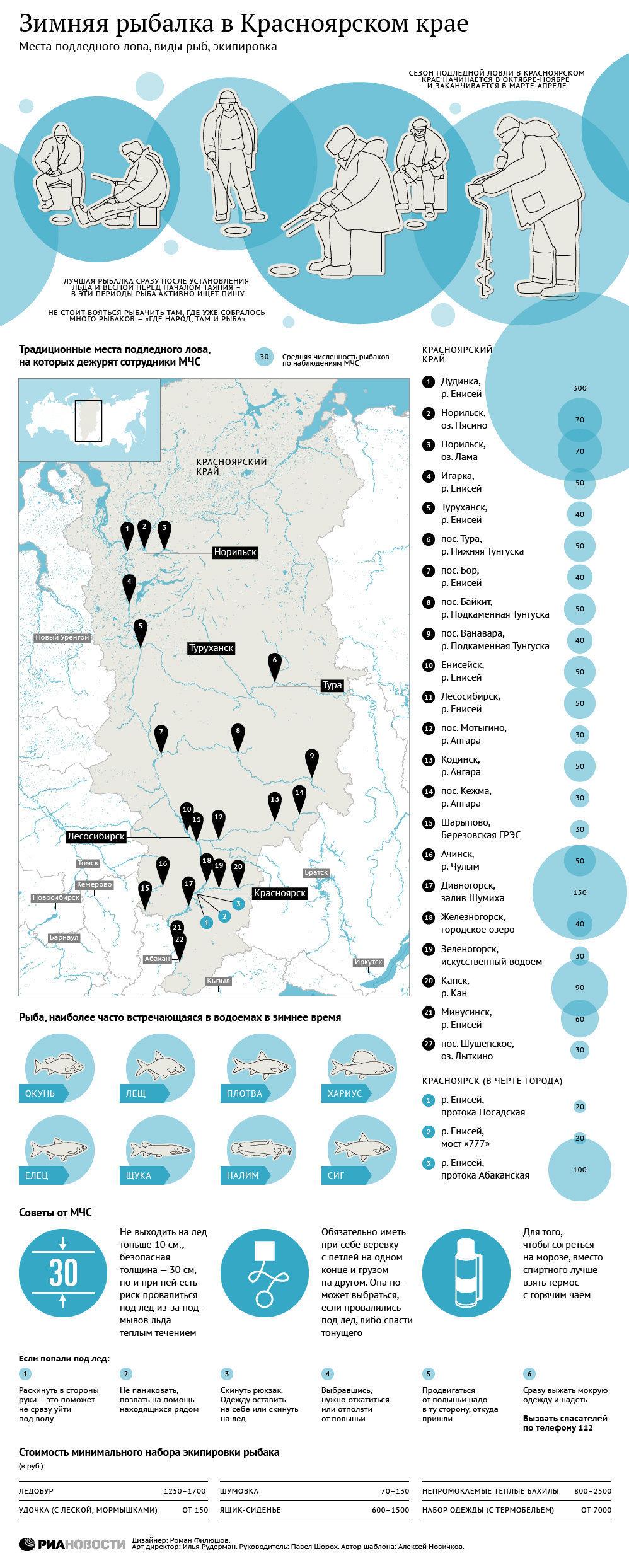 карта рыбака красноярский край