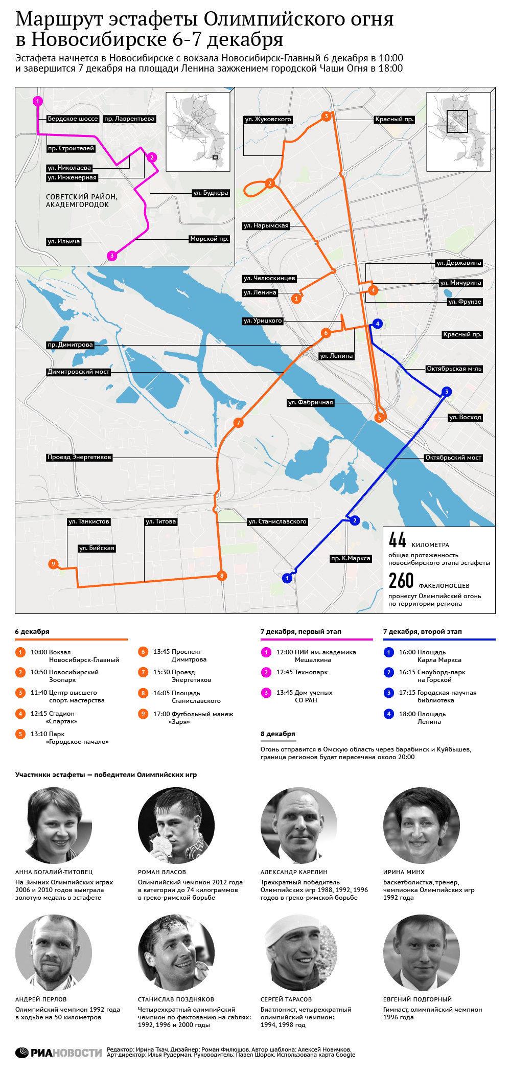схема эстафеты олимпийского огня в новосибирске