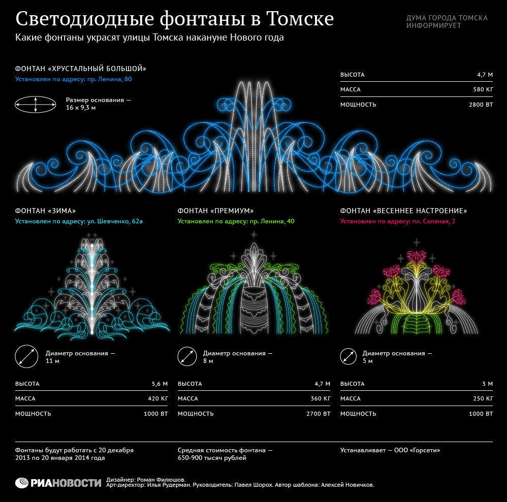 Светодиодные фонтаны в Томске