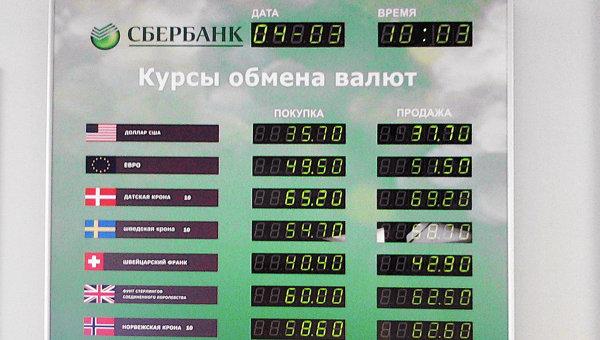 перед домом: сбербанк ростов-на-дону официальный курс валют сайт гид