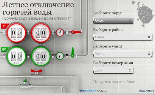 График летнего отключения горячей воды в Москве. 2011 год