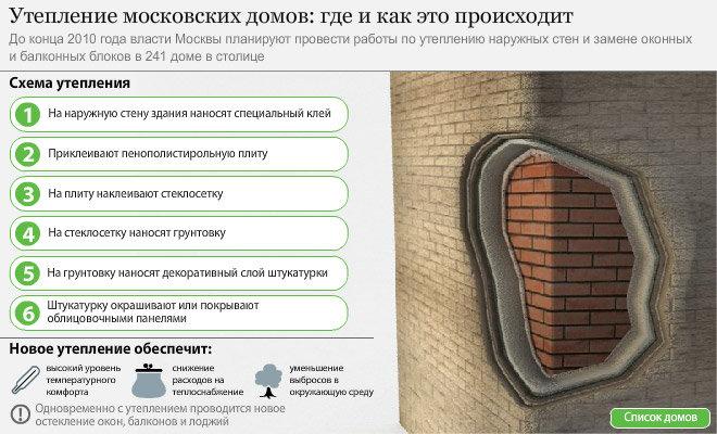 Утепление московских домов: где и как это происходит