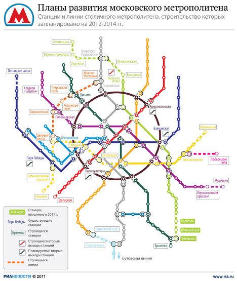 Планы развития московского метрополитена
