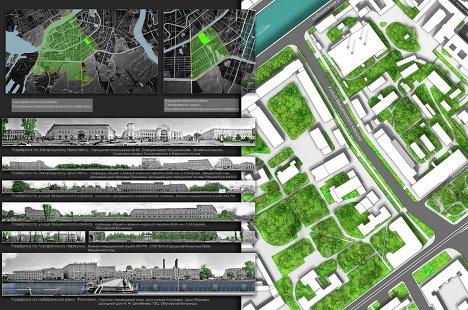 Проект Зеленая ось